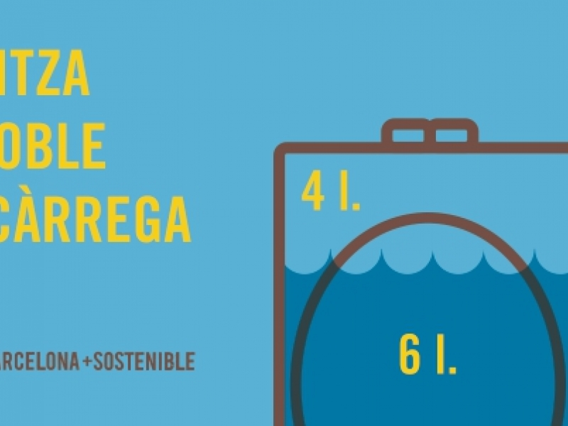 The 'Barcelona + Sustainable' campaign applies to all of us, discover it! (17)
